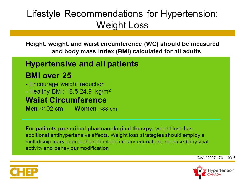 Lifestyle Recommendations for Hypertension: Weight Loss