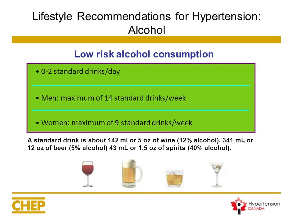 Lifestyle Recommendations for Hypertension: Alcohol