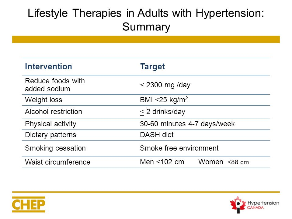 Lifestyle Therapies in Adults with Hypertension: Summary