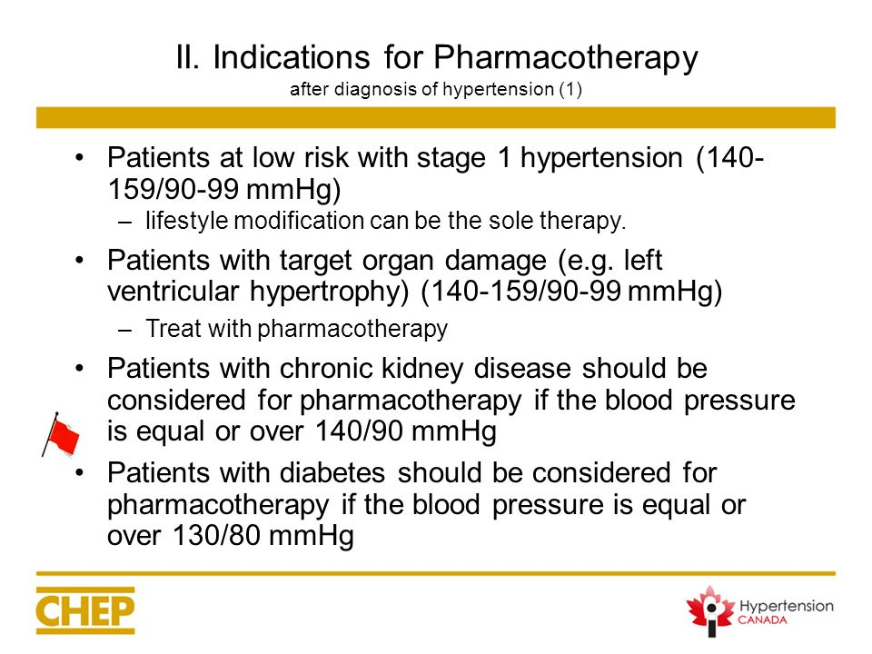 II. Indications for Pharmacotherapy after diagnosis of hypertension (1)