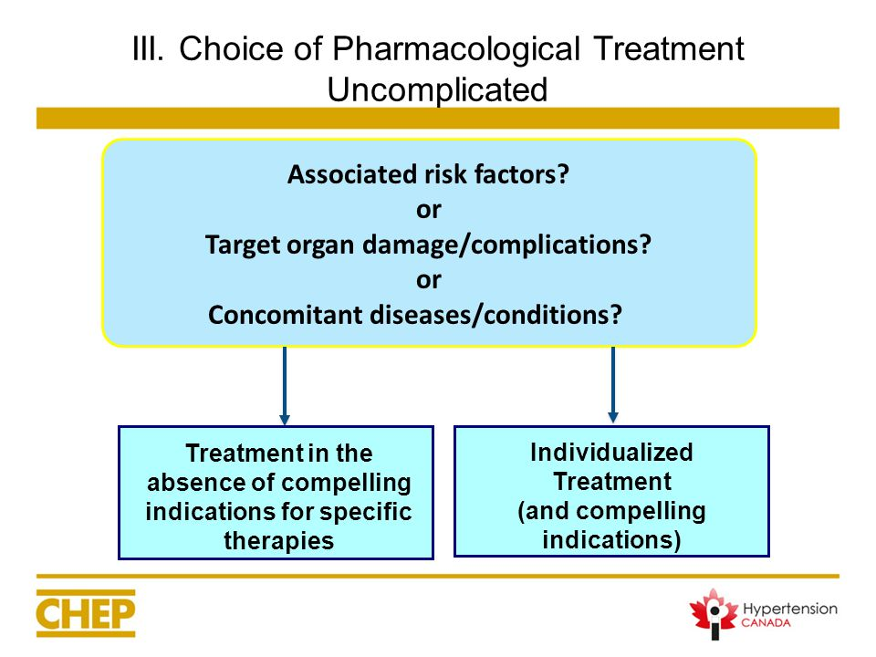 III. Choice of Pharmacological Treatment Uncomplicated