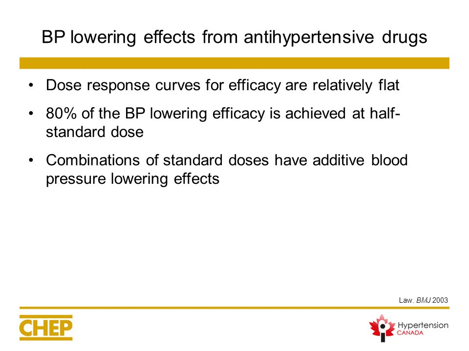BP lowering effects from antihypertensive drugs