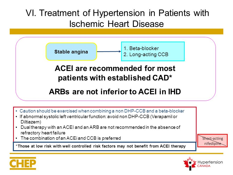 VI. Treatment of Hypertension in Patients with Ischemic Heart Disease