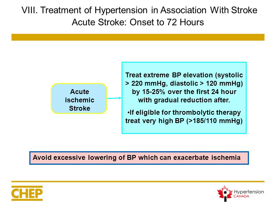 VIII. Treatment of Hypertension in Association With Stroke Acute Stroke: Onset to 72 Hours