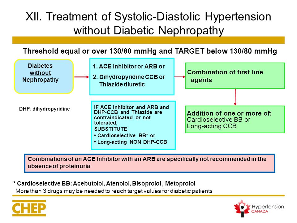 XII. Treatment of Systolic-Diastolic Hypertension without Diabetic Nephropathy