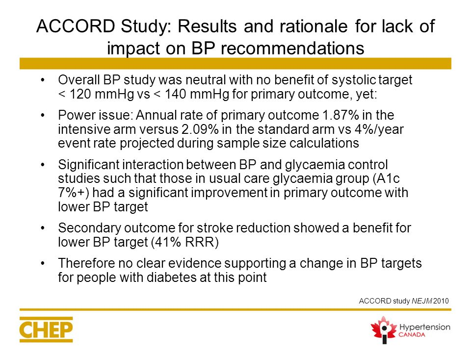 ACCORD Study: Results and rationale for lack of impact on BP recommendations