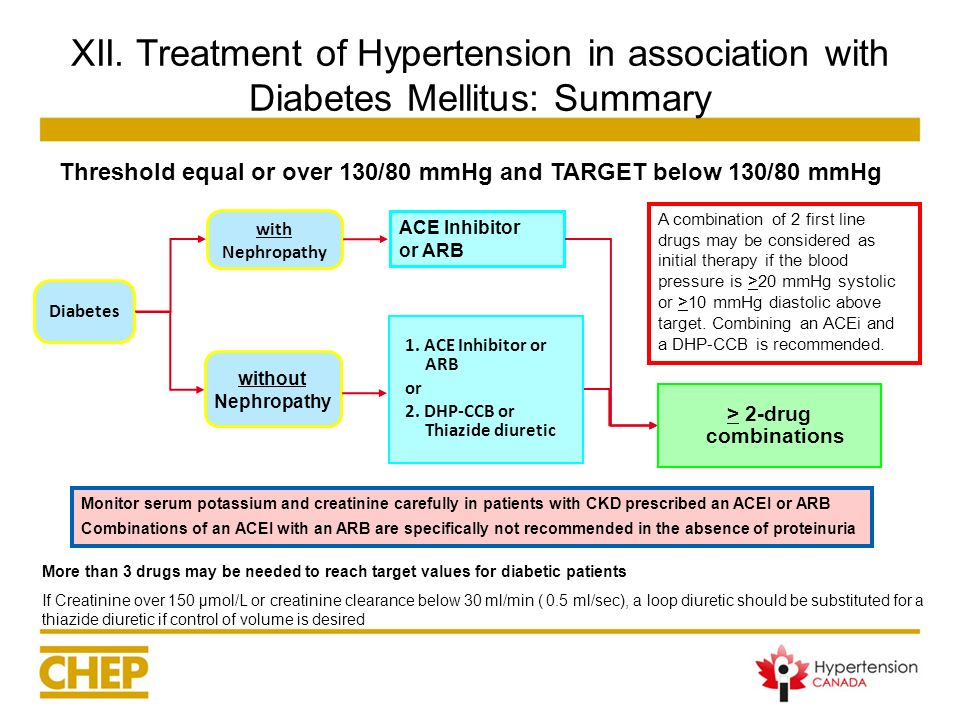 XII. Treatment of Hypertension in association with Diabetes Mellitus: Summary