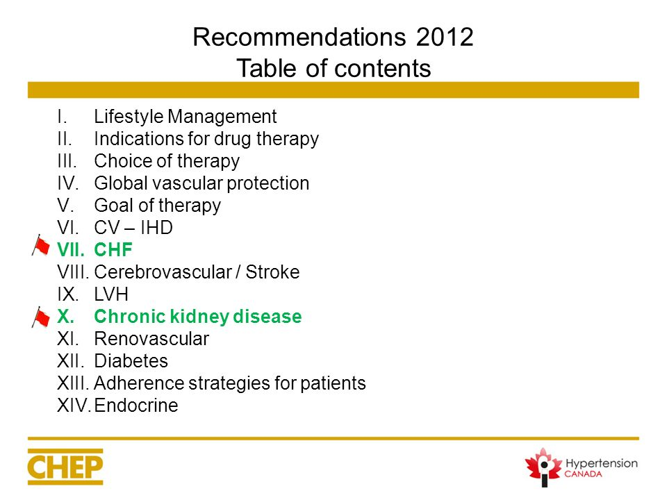 Recommendations 2012 Table of contents
