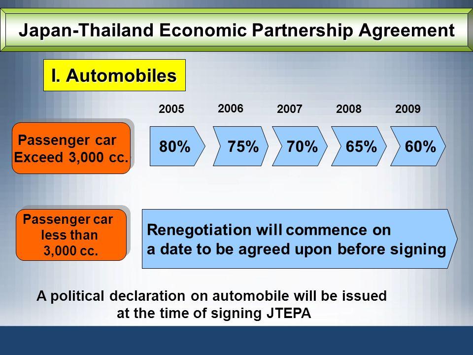 Japan-Thailand Economic Partnership Agreement I. Automobiles