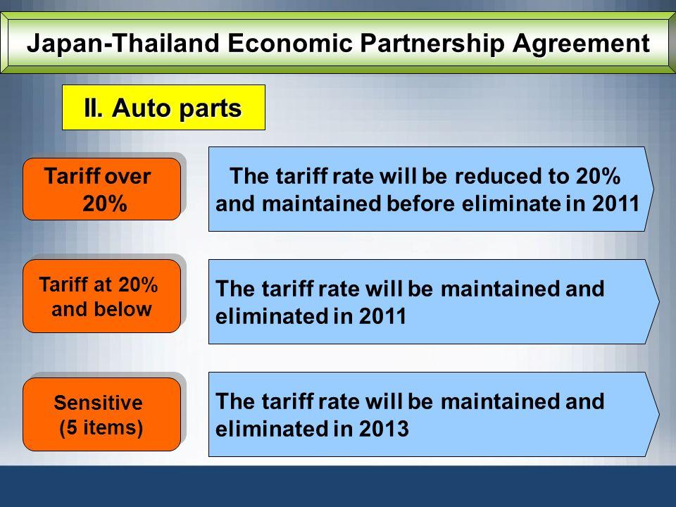Japan-Thailand Economic Partnership Agreement II. Auto parts