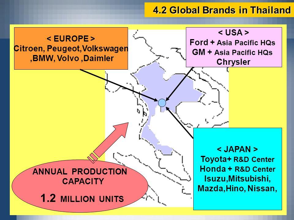 Citroen, Peugeot,Volkswagen