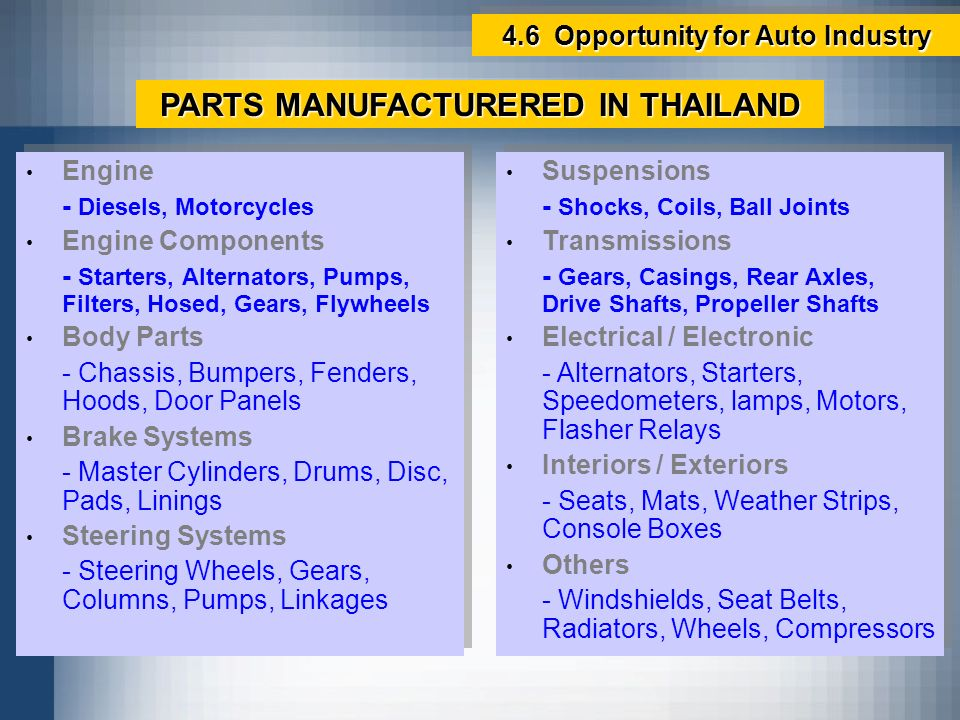 4.6 Opportunity for Auto Industry PARTS MANUFACTURERED IN THAILAND