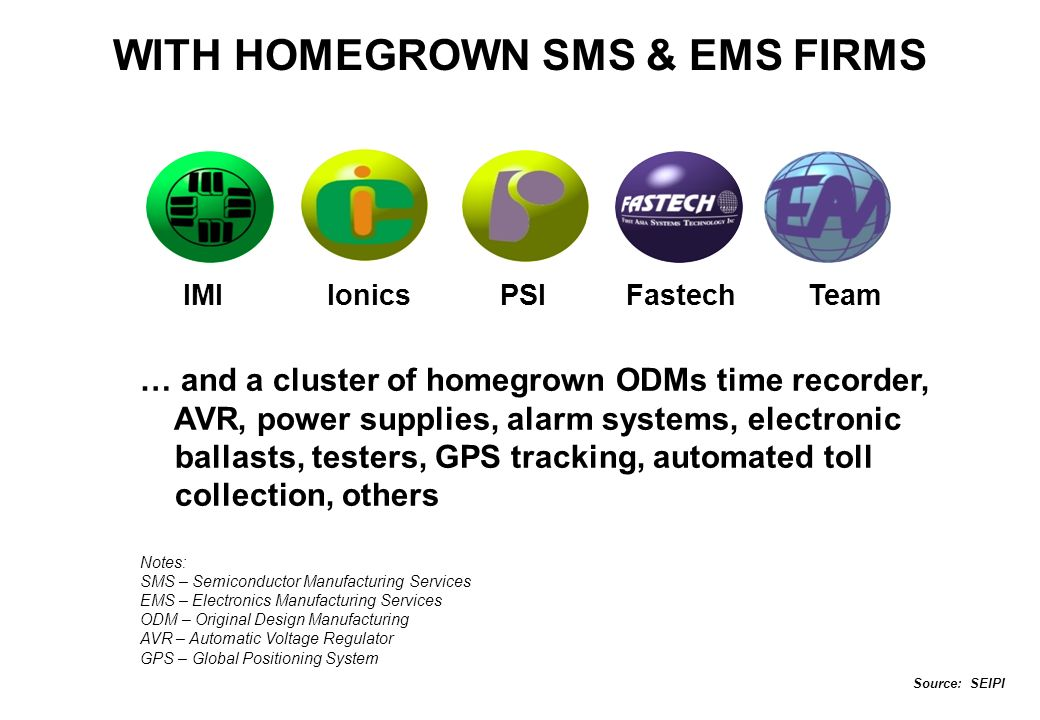 WITH HOMEGROWN SMS & EMS FIRMS