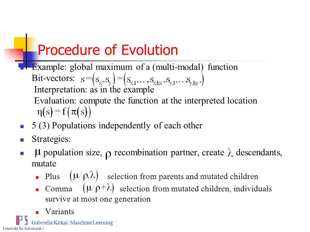 Procedure of Evolution
