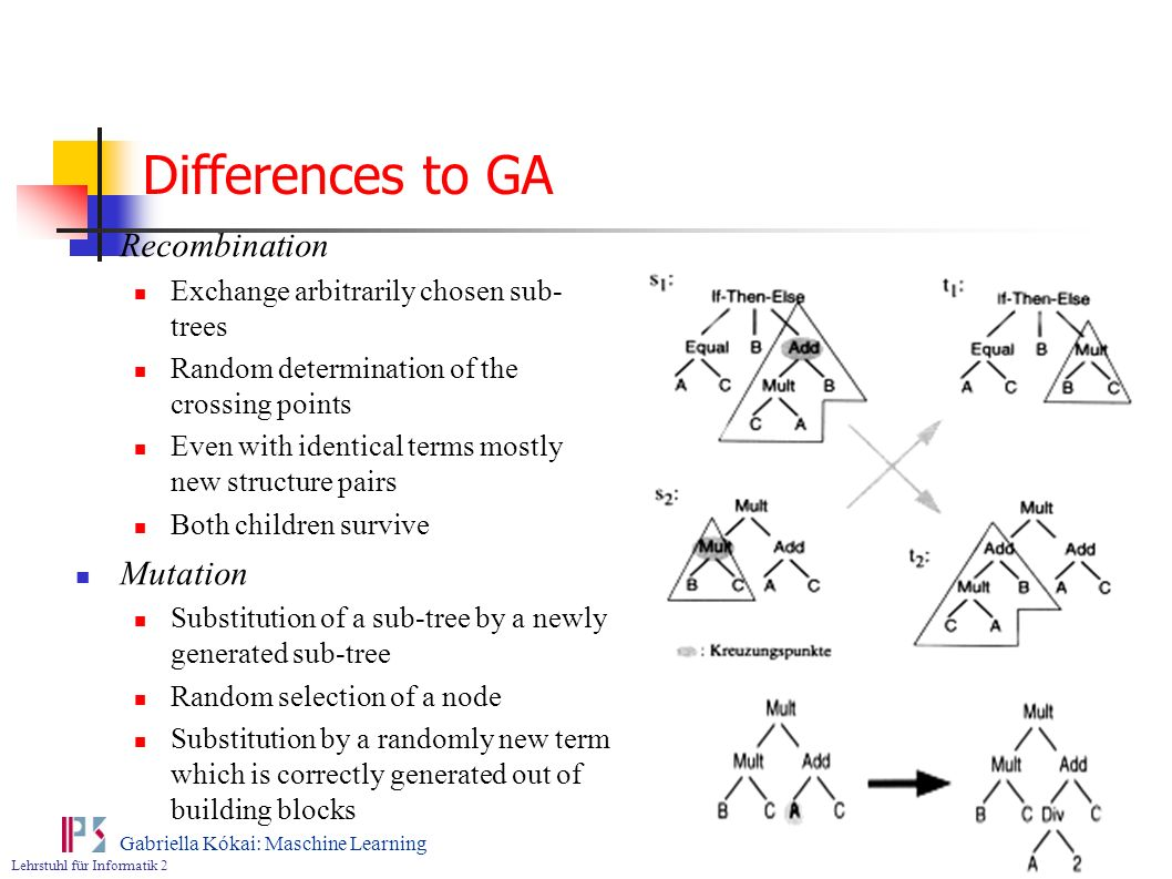 Differences to GA Recombination Mutation