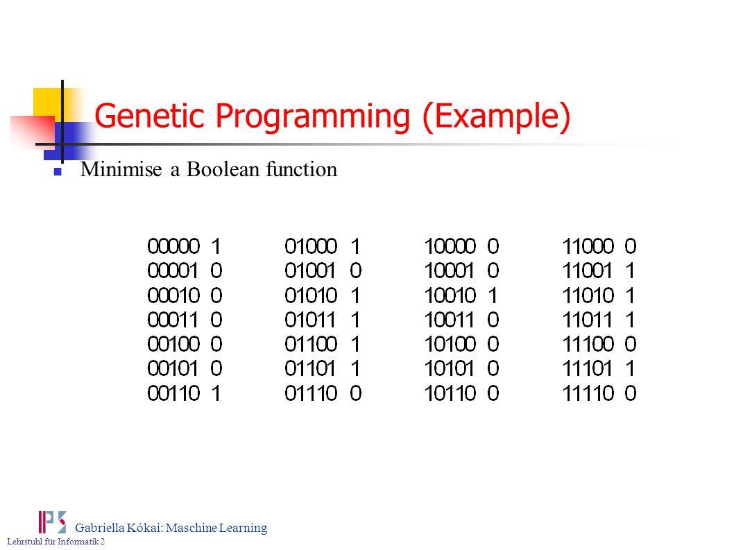 Genetic Programming (Example)