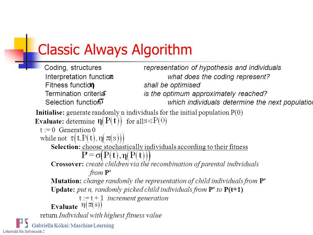 Classic Always Algorithm