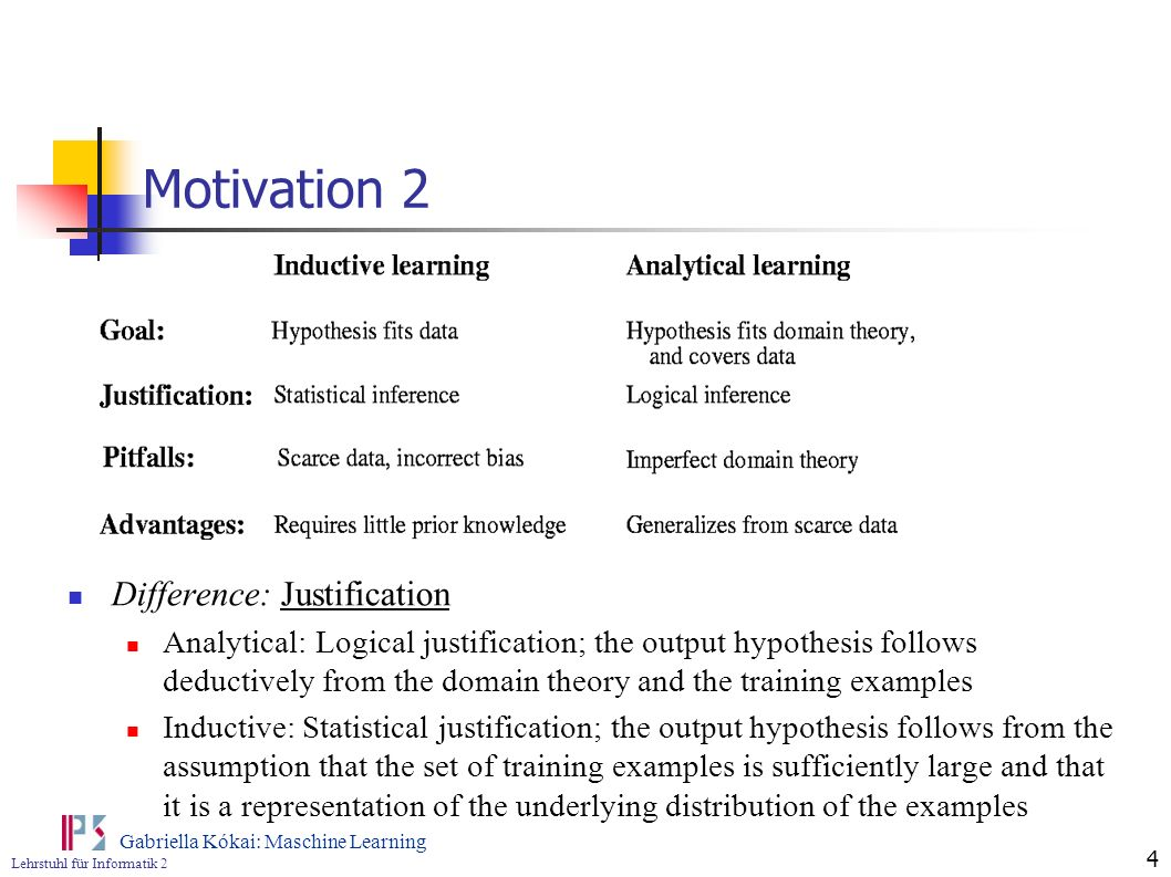 Motivation 2 Difference: Justification