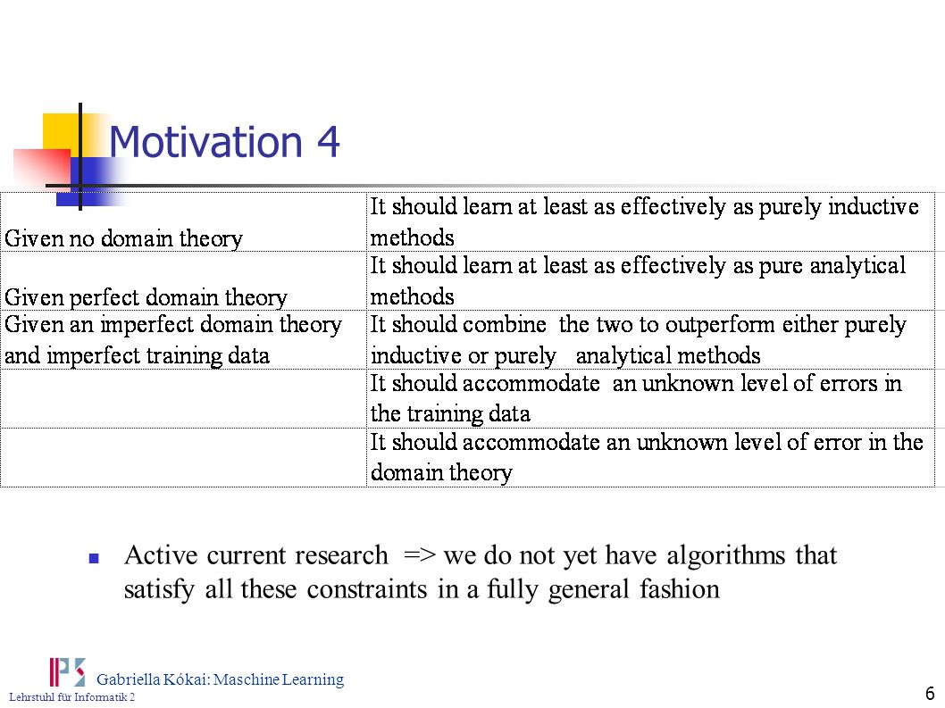 Motivation 4 Active current research => we do not yet have algorithms that satisfy all these constraints in a fully general fashion.
