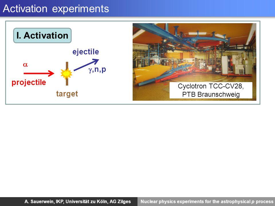 Activation experiments