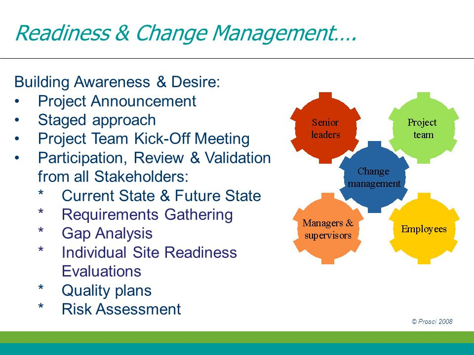 Readiness & Change Management….