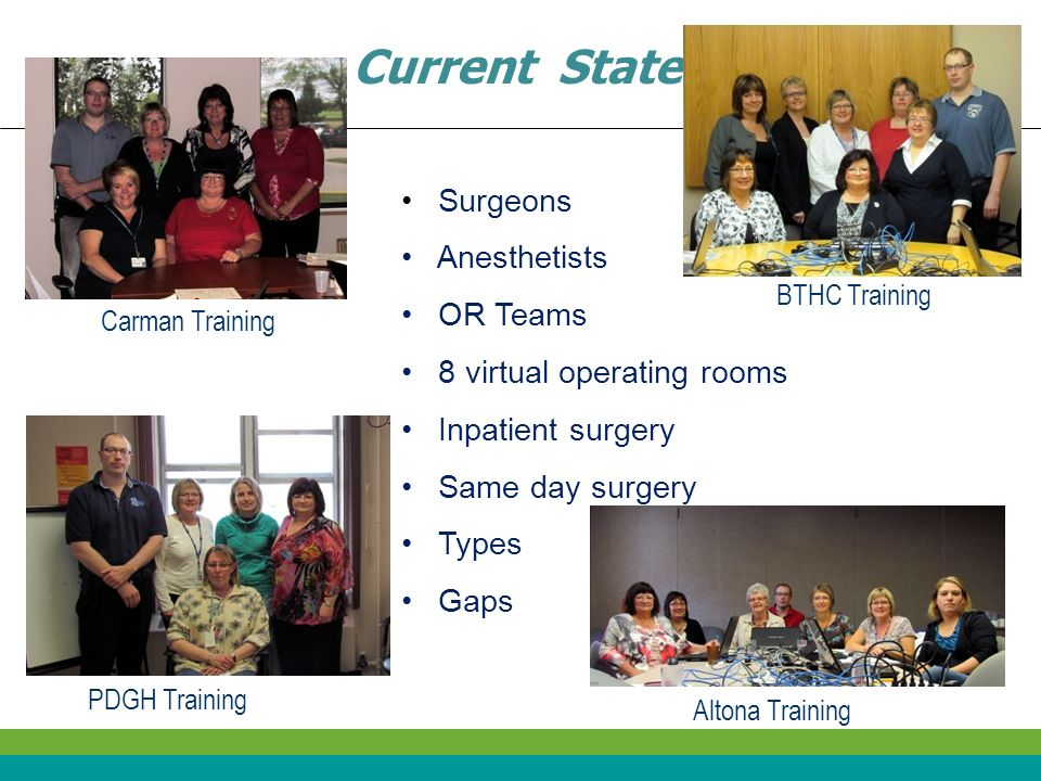 Current State Surgeons Anesthetists OR Teams 8 virtual operating rooms