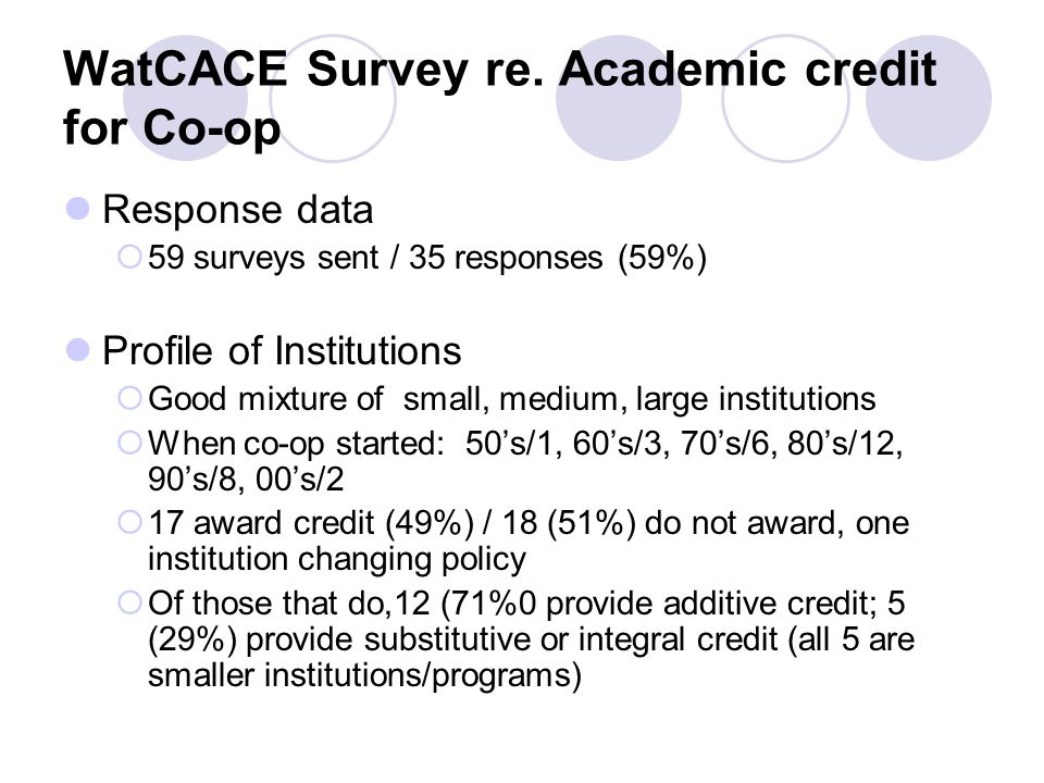WatCACE Survey re. Academic credit for Co-op