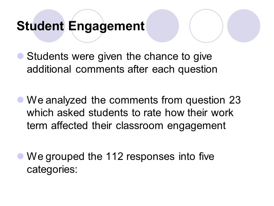 Student Engagement Students were given the chance to give additional comments after each question.