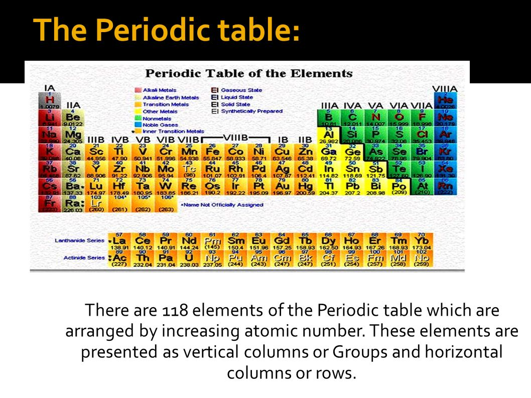 1 periodicity ppt video online download 3 the periodic table gamestrikefo Choice Image