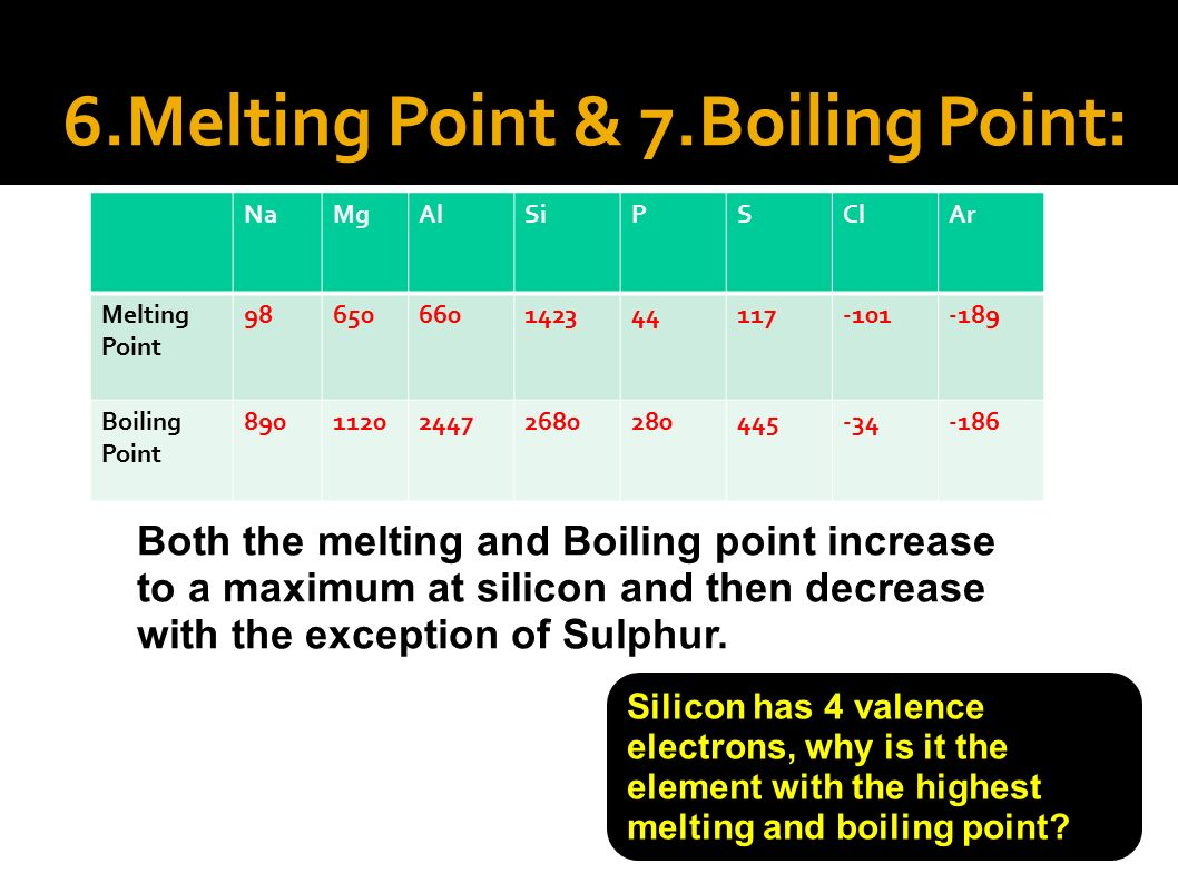 Periodic table melting points image collections periodic table melting point periodic table trend images periodic table images periodic table trends boiling point gallery periodic gamestrikefo Gallery