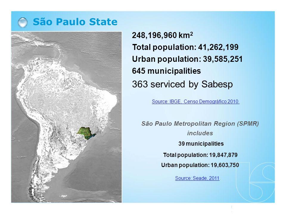 São Paulo Metropolitan Region (SPMR) includes
