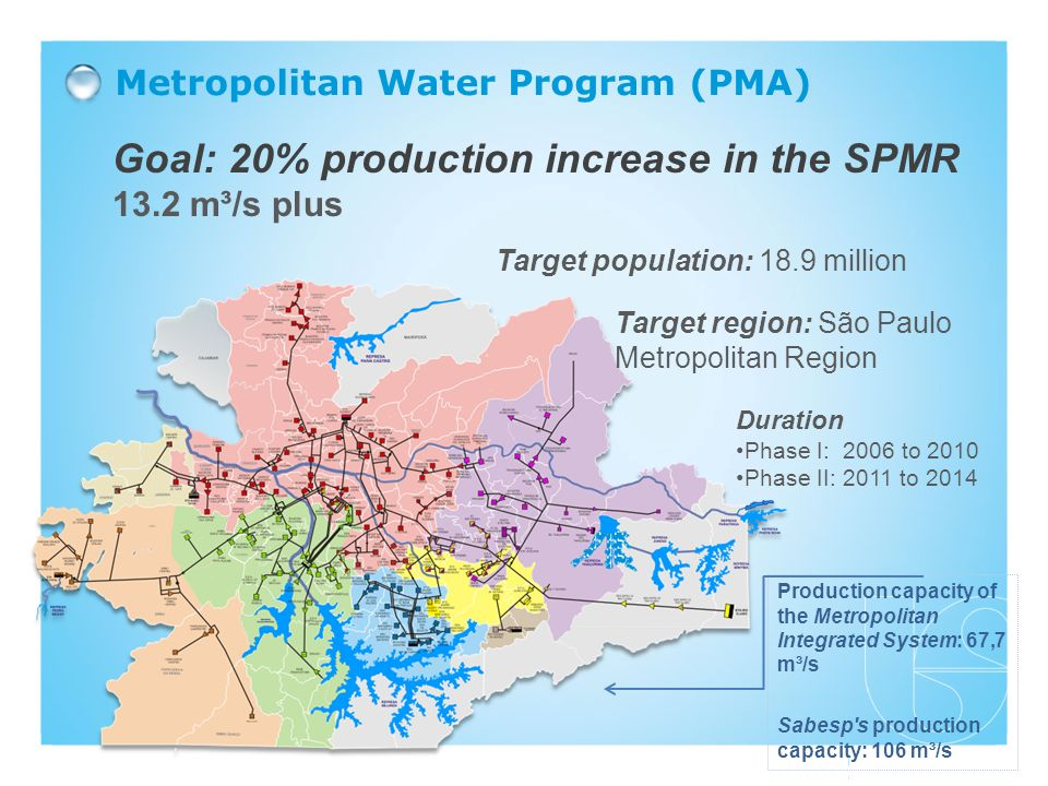 Goal: 20% production increase in the SPMR