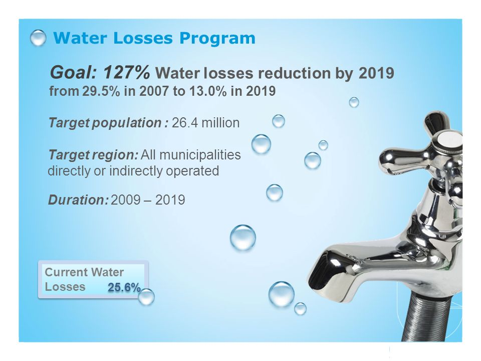 Goal: 127% Water losses reduction by 2019