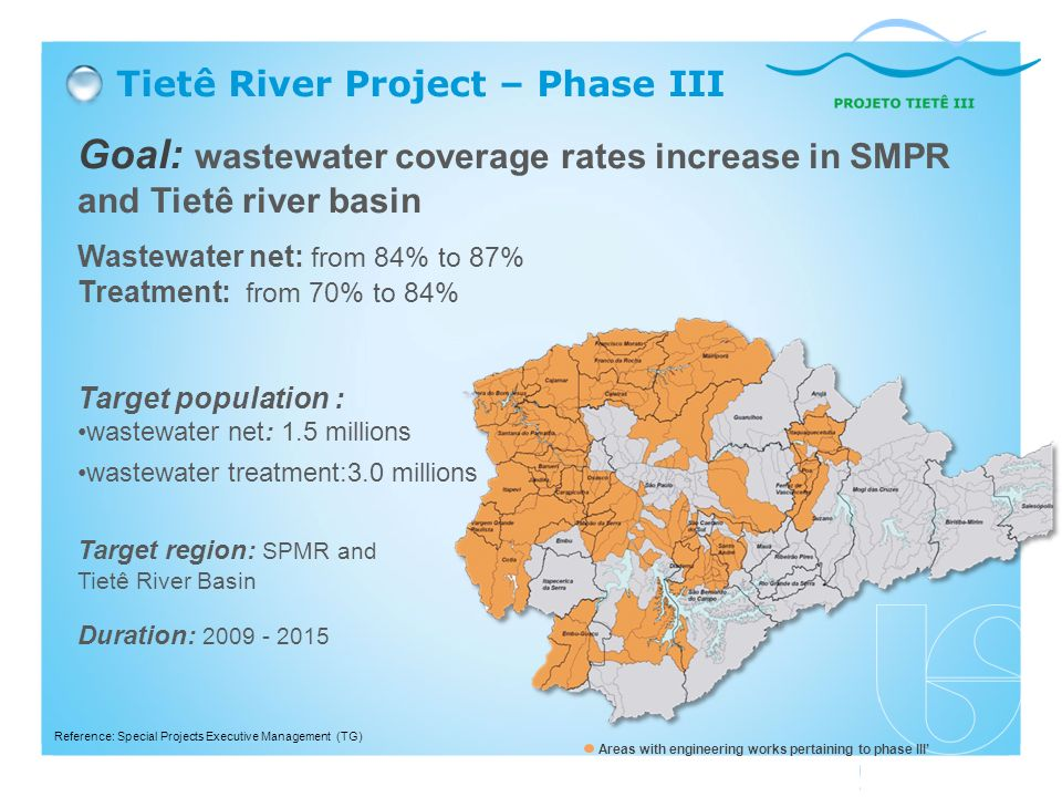 Goal: wastewater coverage rates increase in SMPR and Tietê river basin