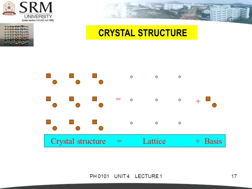 crystal structure in physics pdf