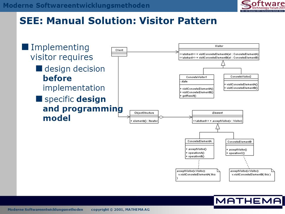 SEE: Manual Solution: Visitor Pattern
