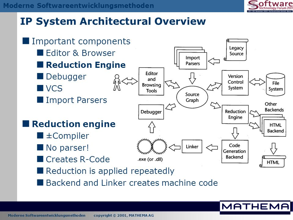IP System Architectural Overview