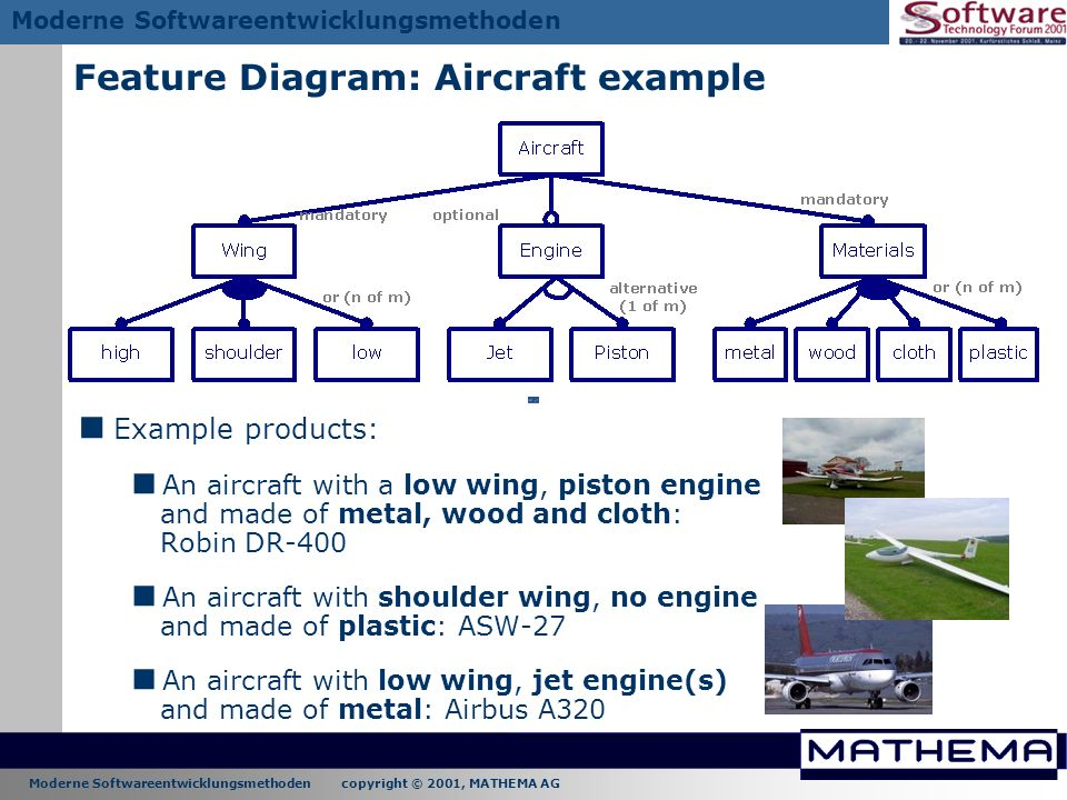 Feature Diagram: Aircraft example