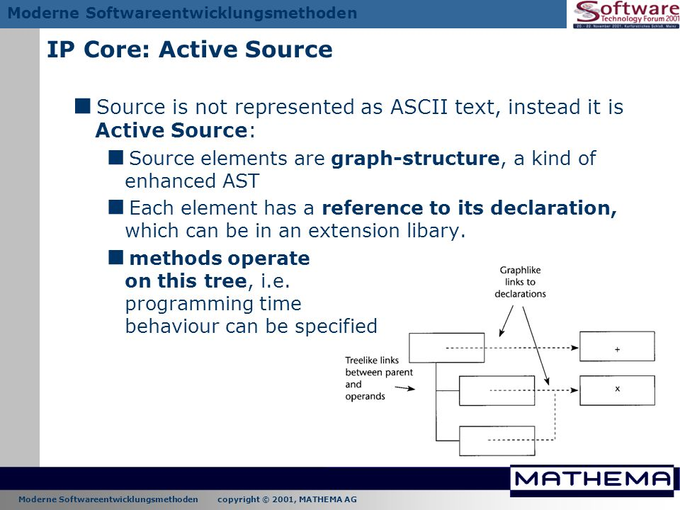 IP Core: Active Source Source is not represented as ASCII text, instead it is Active Source: