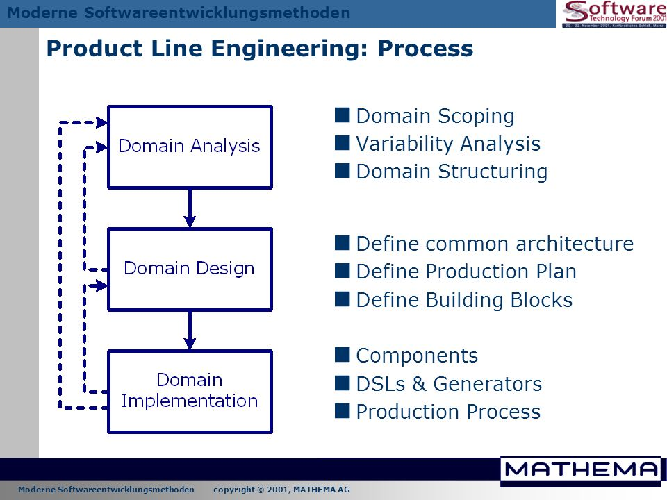Product Line Engineering: Process