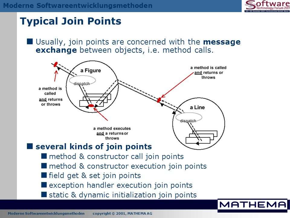 Typical Join Points Usually, join points are concerned with the message exchange between objects, i.e. method calls.