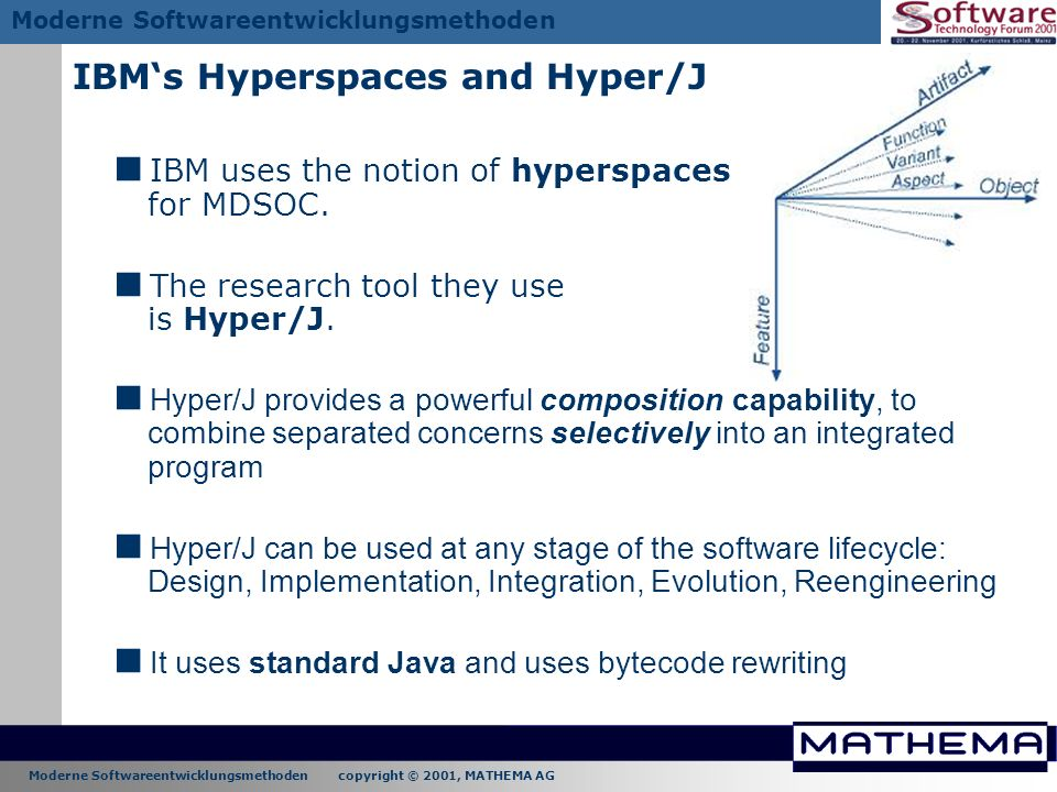 IBM's Hyperspaces and Hyper/J