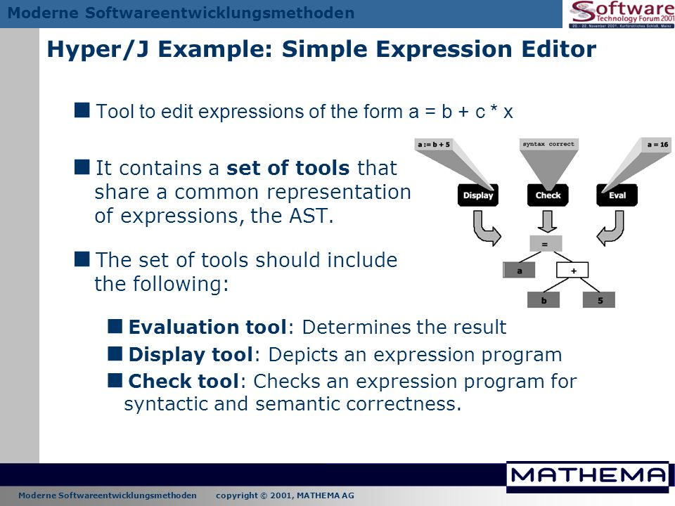 Hyper/J Example: Simple Expression Editor