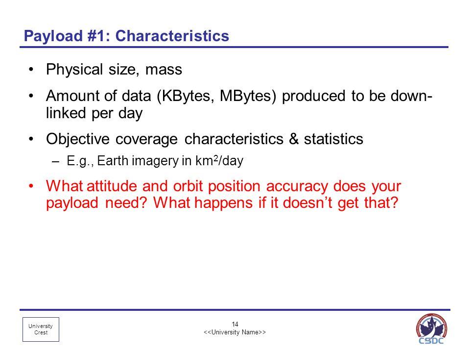 Payload #1: Characteristics