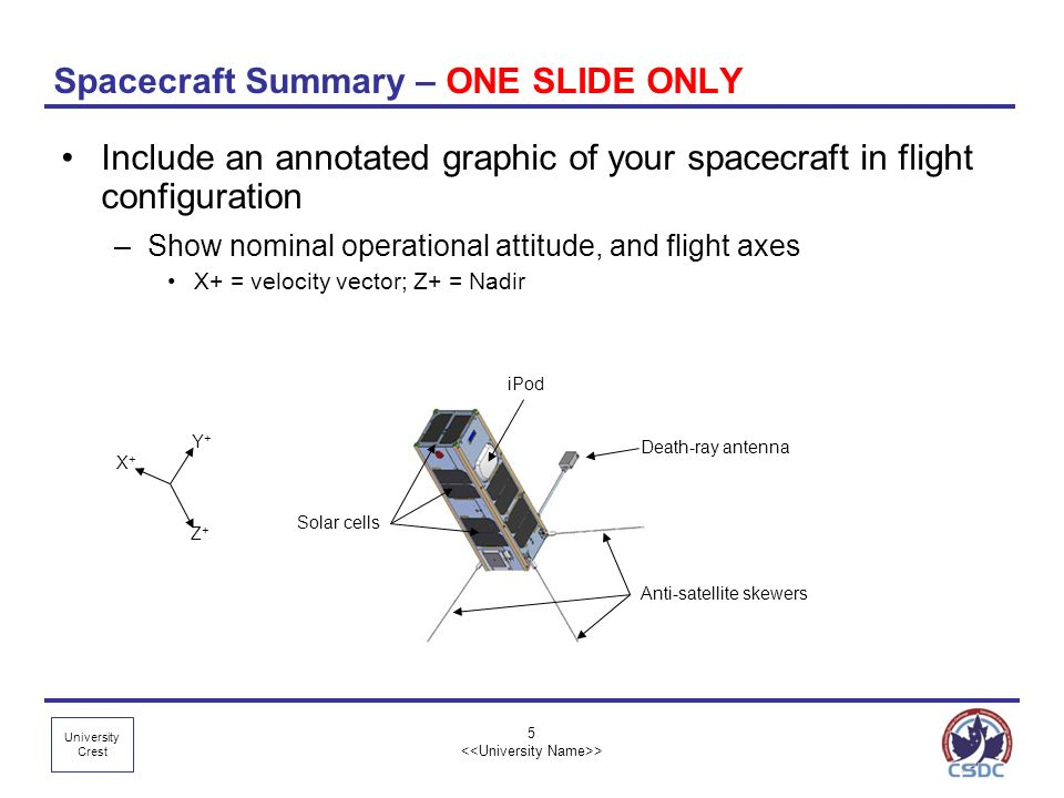 Spacecraft Summary – ONE SLIDE ONLY