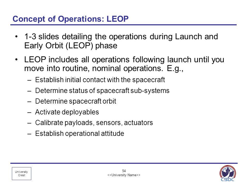 Concept of Operations: LEOP