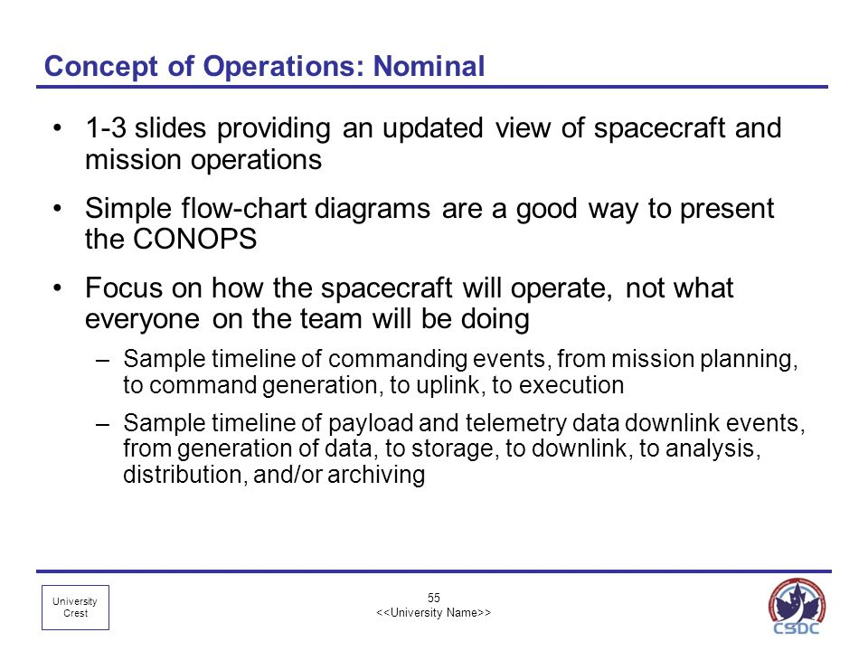 Concept of Operations: Nominal