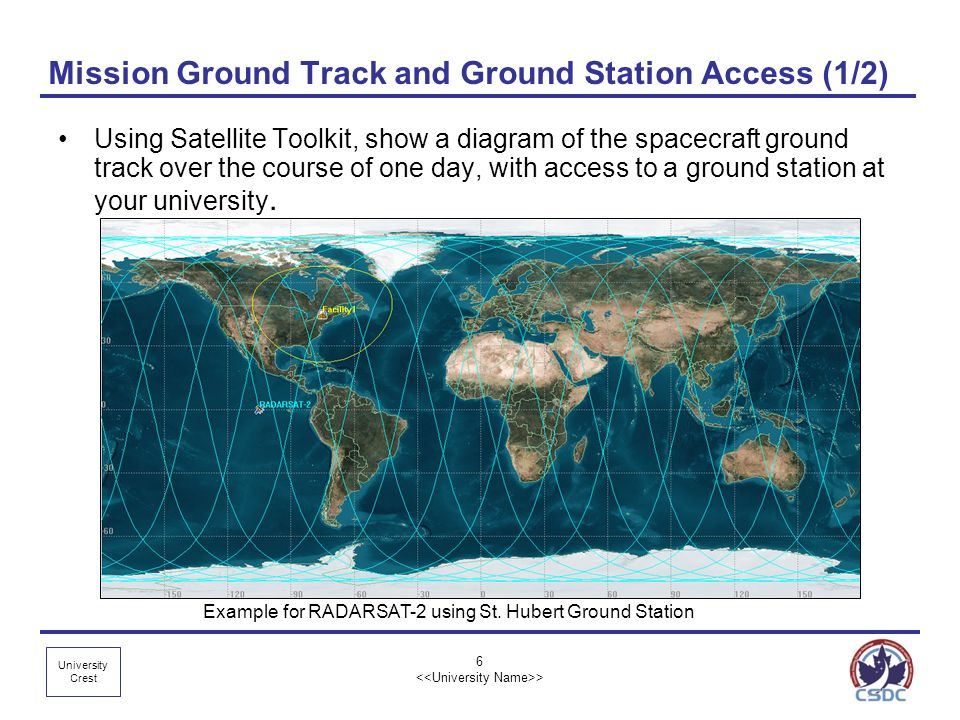 Mission Ground Track and Ground Station Access (1/2)