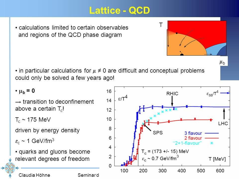 Lattice - QCD T calculations limited to certain observables