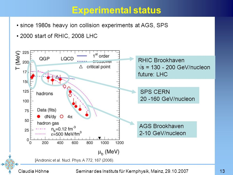 Experimental status since 1980s heavy ion collision experiments at AGS, SPS. 2000 start of RHIC, 2008 LHC.